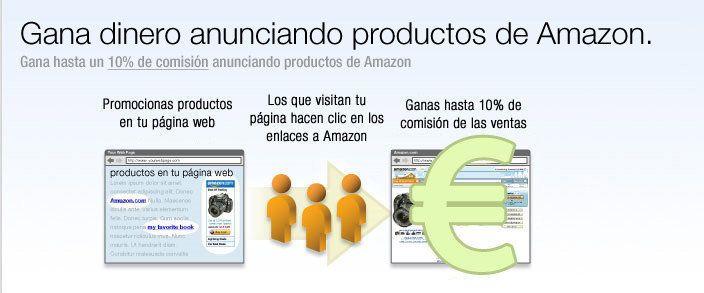 Afiliación de Amazon 2